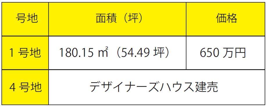 波佐見町宿郷【全4区画】